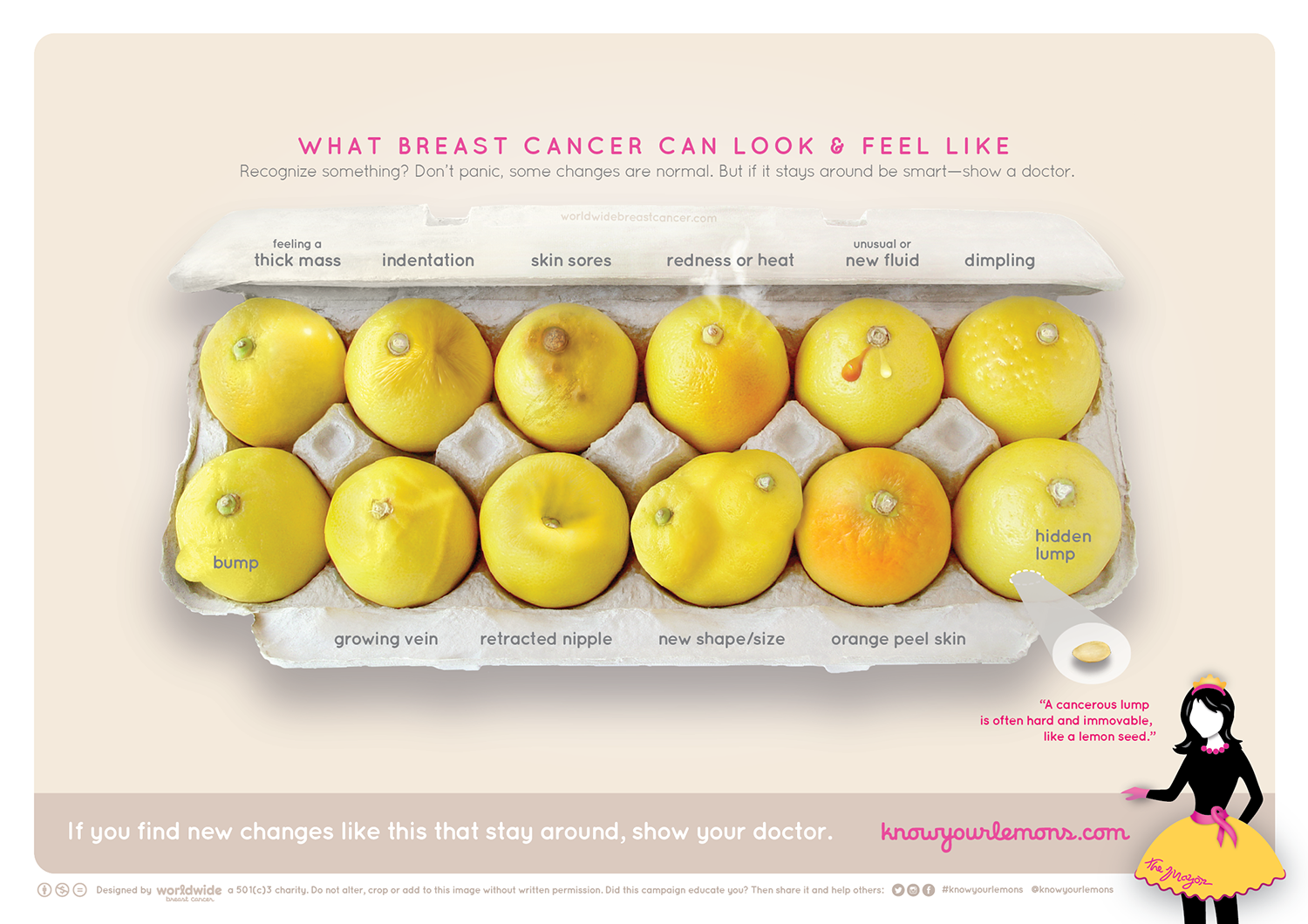 signs of cancer shown on lemons