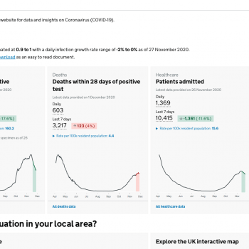 Data underpinning pandemic decisions